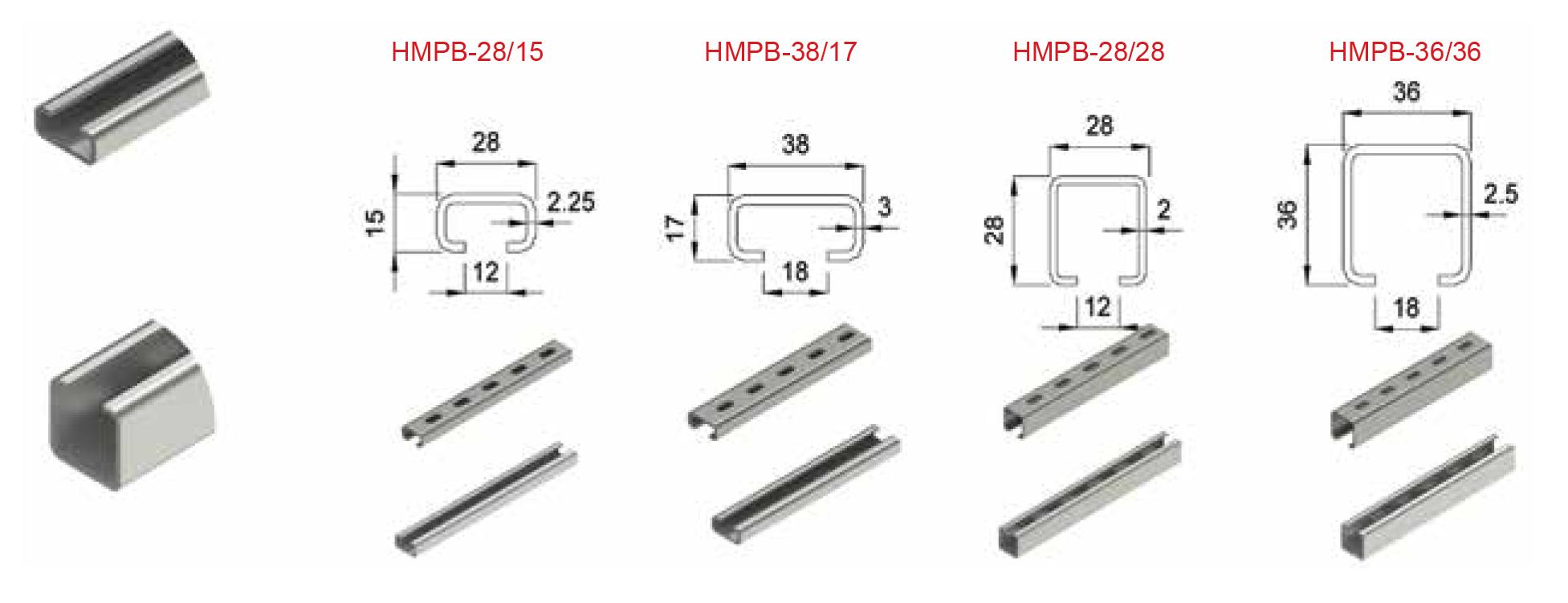 HMPB C channels