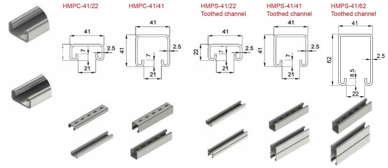 HMPC C CHANNELS